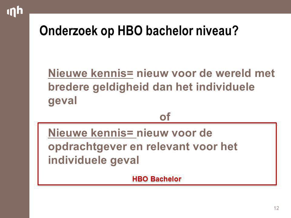 Onderzoek op HBO bachelor niveau