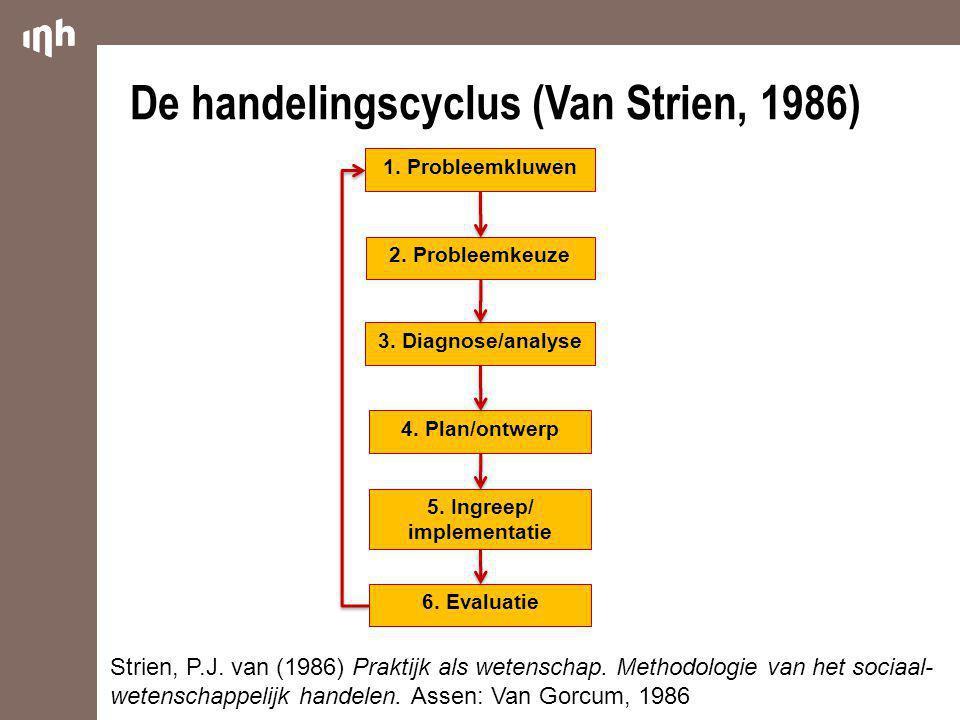 De handelingscyclus (Van Strien, 1986)