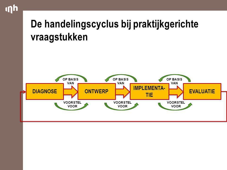De handelingscyclus bij praktijkgerichte vraagstukken