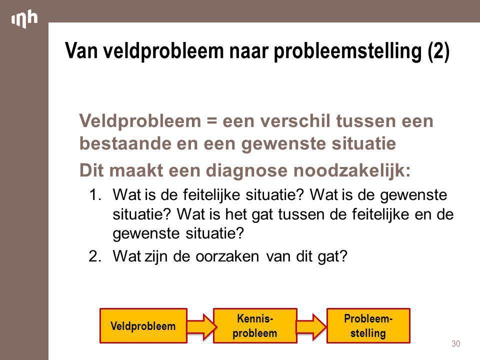 Van veldprobleem naar probleemstelling (2)