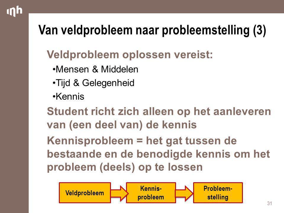 Van veldprobleem naar probleemstelling (3)