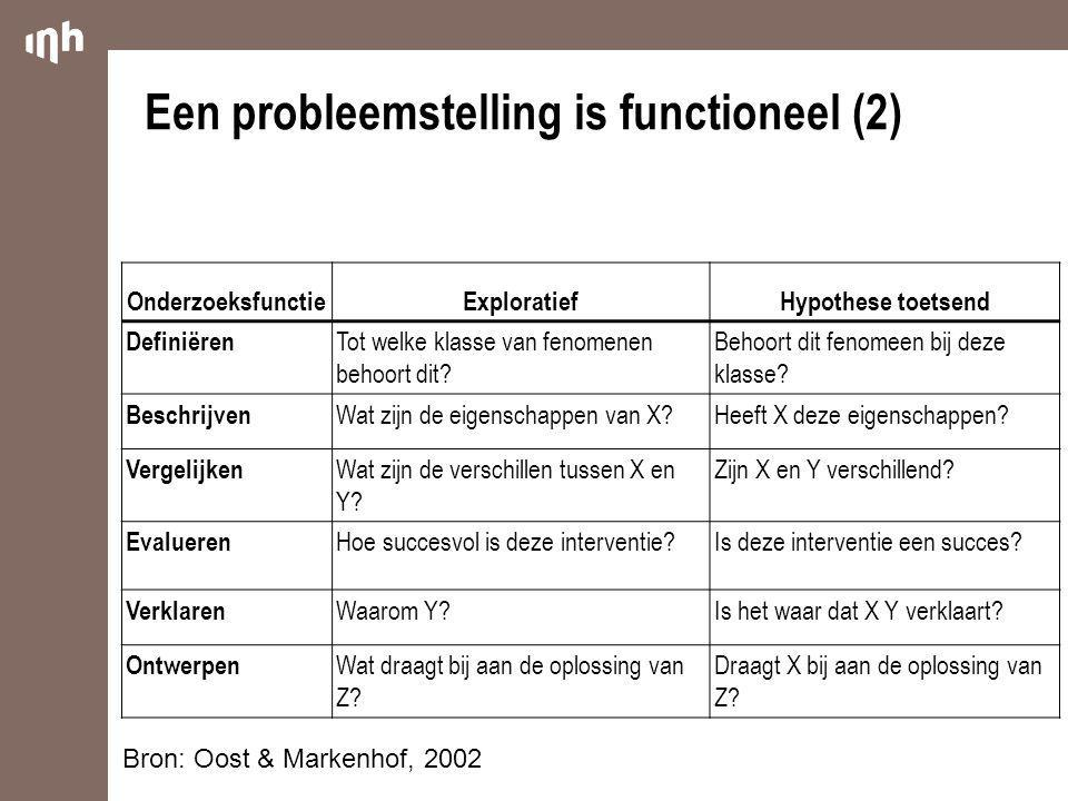 Een probleemstelling is functioneel (2)