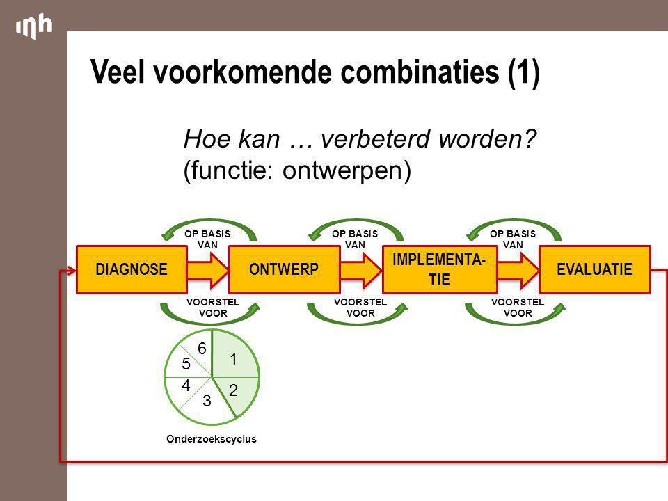 Veel voorkomende combinaties (1)