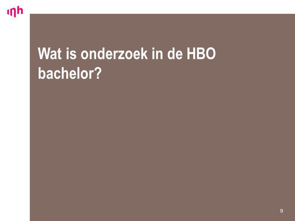 Wat is onderzoek in de HBO bachelor