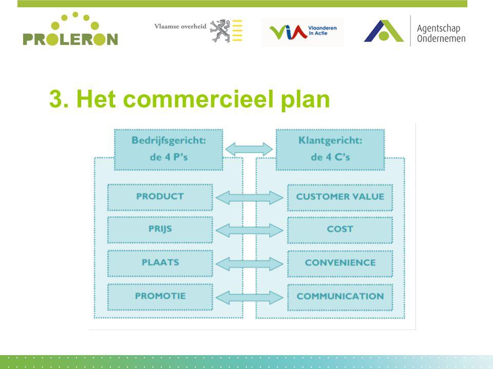 3. Het commercieel plan