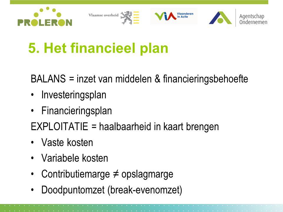 5. Het financieel plan BALANS = inzet van middelen & financieringsbehoefte. Investeringsplan. Financieringsplan.