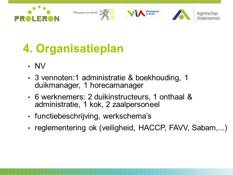 4. Organisatieplan NV. 3 vennoten:1 administratie & boekhouding, 1 duikmanager, 1 horecamanager.