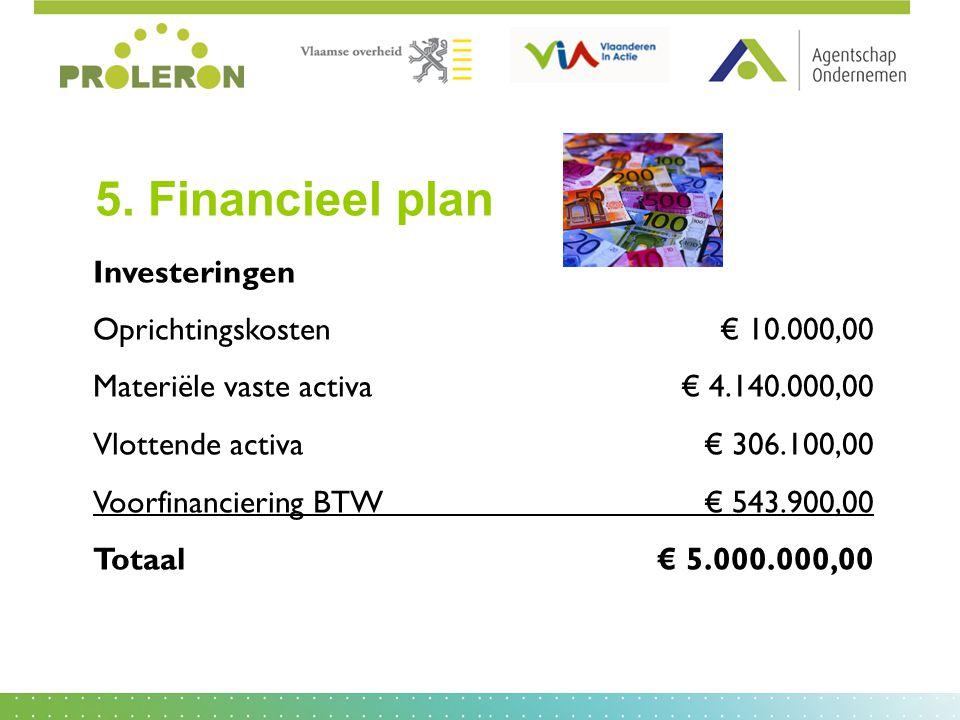 5. Financieel plan Investeringen Oprichtingskosten € 10.000,00