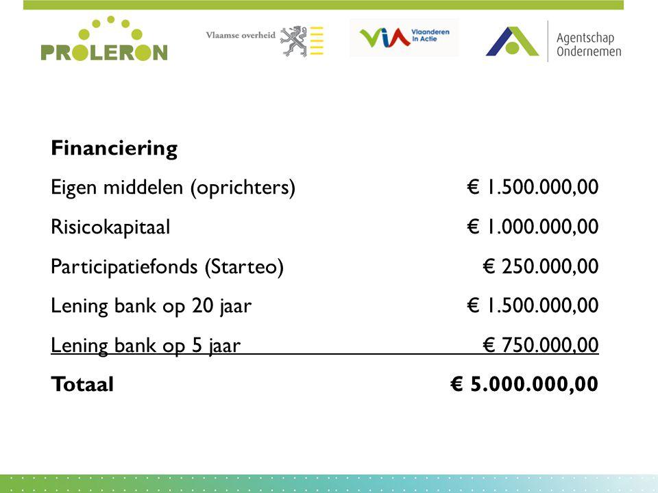 Financiering Eigen middelen (oprichters) € 1.500.000,00. Risicokapitaal € 1.000.000,00. Participatiefonds (Starteo) € 250.000,00.
