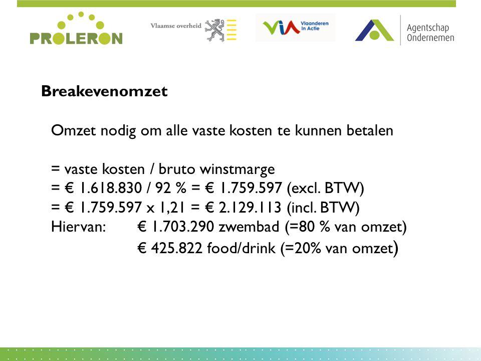 Breakevenomzet Omzet nodig om alle vaste kosten te kunnen betalen. = vaste kosten / bruto winstmarge.