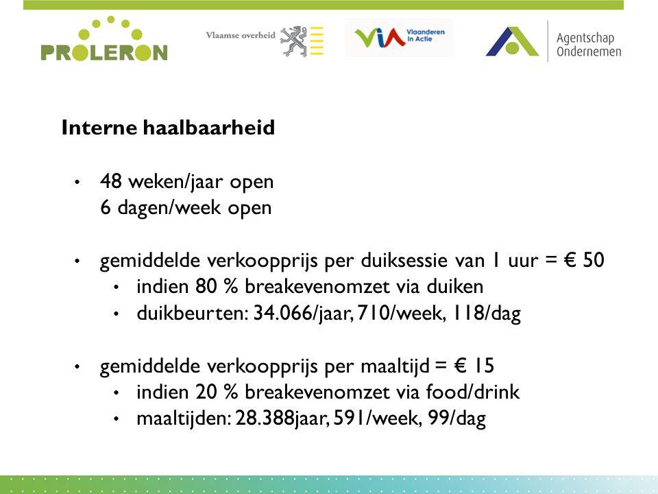 Interne haalbaarheid 48 weken/jaar open 6 dagen/week open. gemiddelde verkoopprijs per duiksessie van 1 uur = € 50.