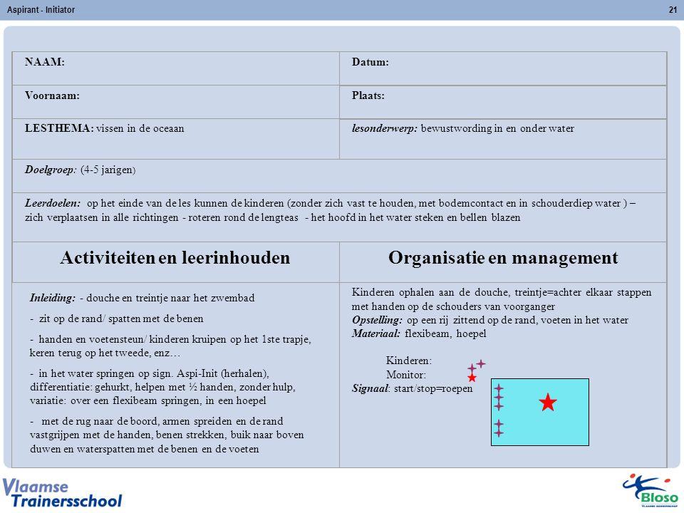 Activiteiten en leerinhouden Organisatie en management