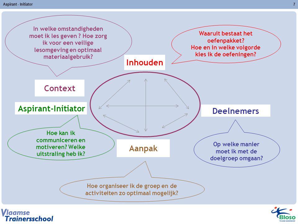 Inhouden Context Deelnemers Aanpak