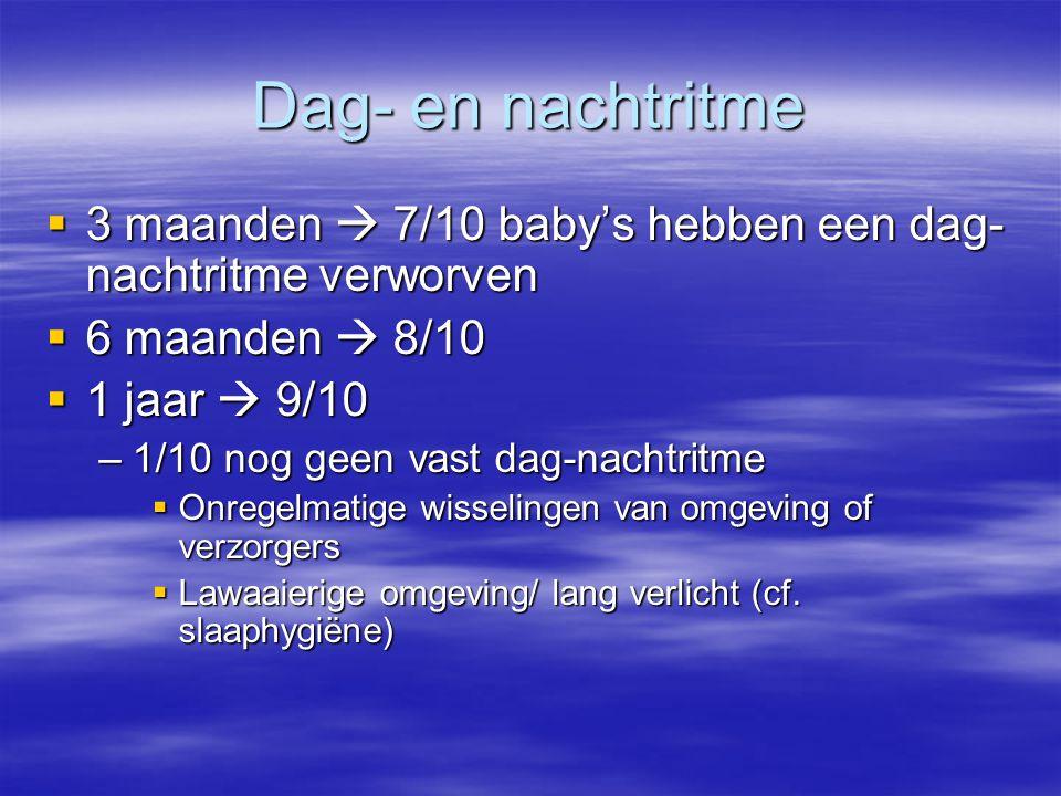 Dag- en nachtritme 3 maanden  7/10 baby's hebben een dag-nachtritme verworven. 6 maanden  8/10. 1 jaar  9/10.
