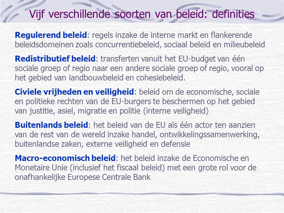 Vijf verschillende soorten van beleid: definities