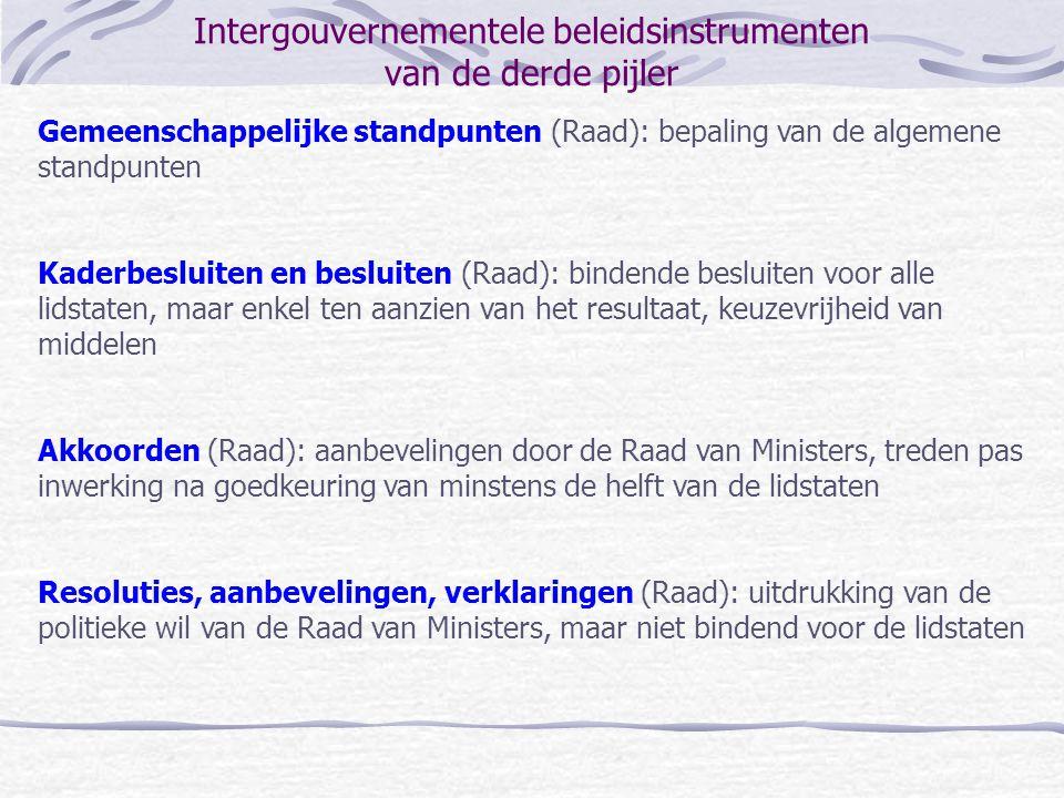 Intergouvernementele beleidsinstrumenten van de derde pijler