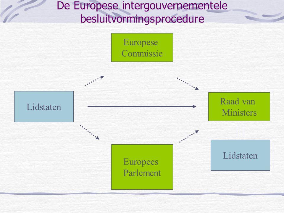 De Europese intergouvernementele besluitvormingsprocedure