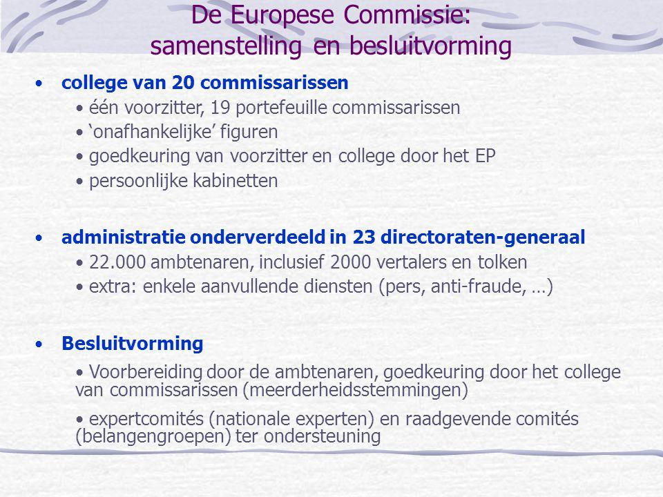 De Europese Commissie: samenstelling en besluitvorming
