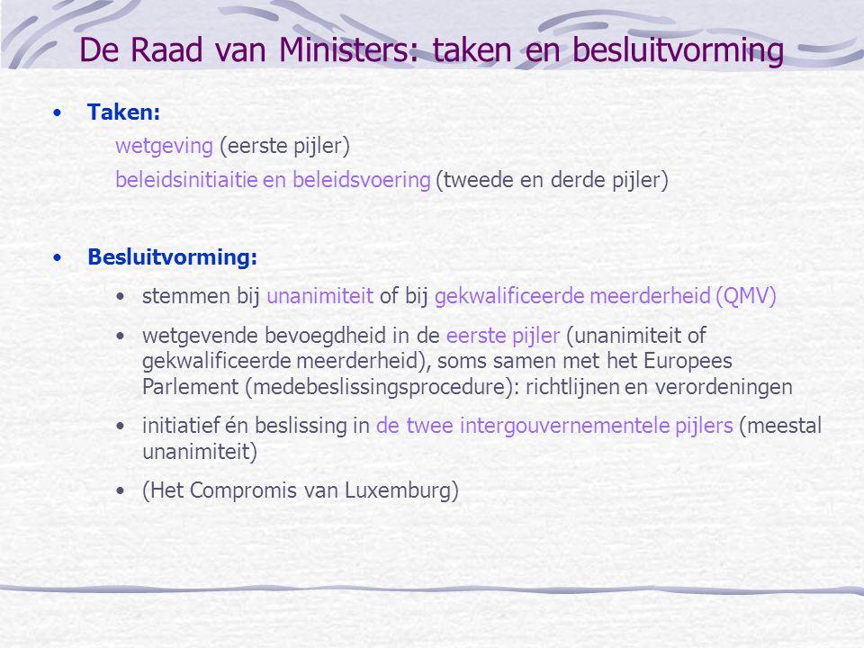 De Raad van Ministers: taken en besluitvorming