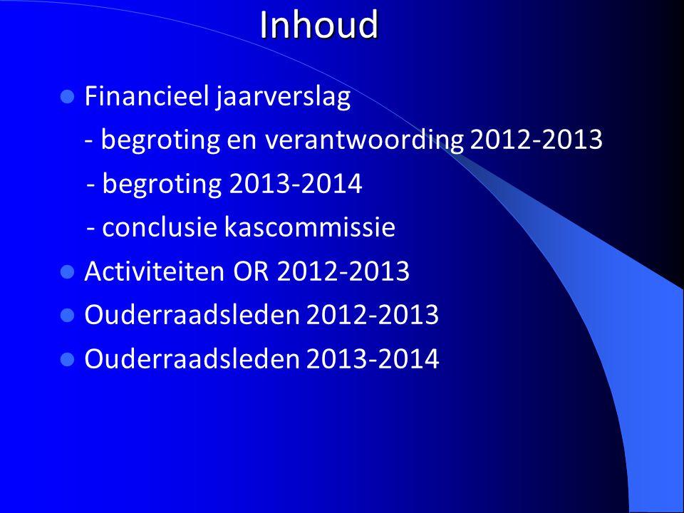 Inhoud Financieel jaarverslag - begroting en verantwoording 2012-2013