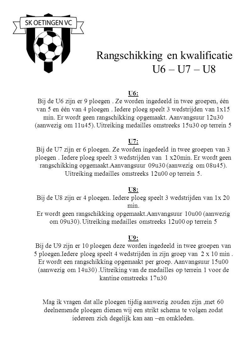 Rangschikking en kwalificatie U6 – U7 – U8 U6: Bij de U6 zijn er 9 ploegen .