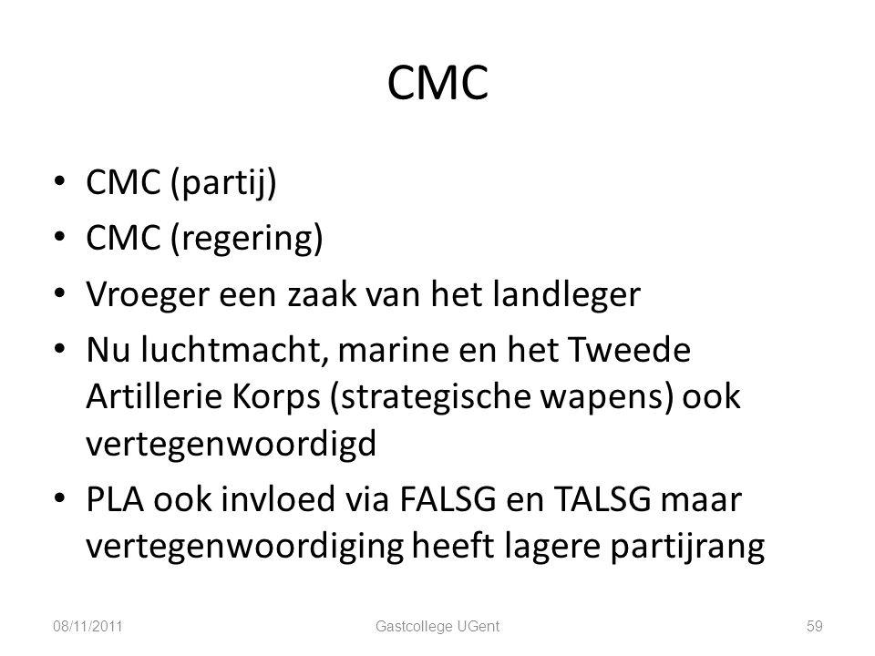 CMC CMC (partij) CMC (regering) Vroeger een zaak van het landleger