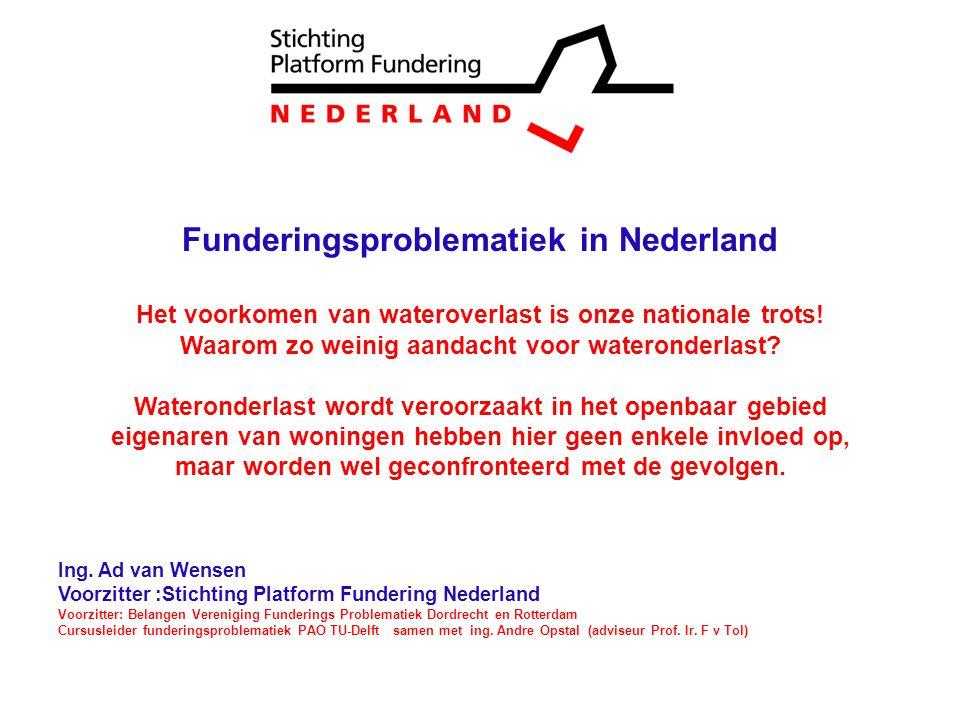 Funderingsproblematiek in Nederland