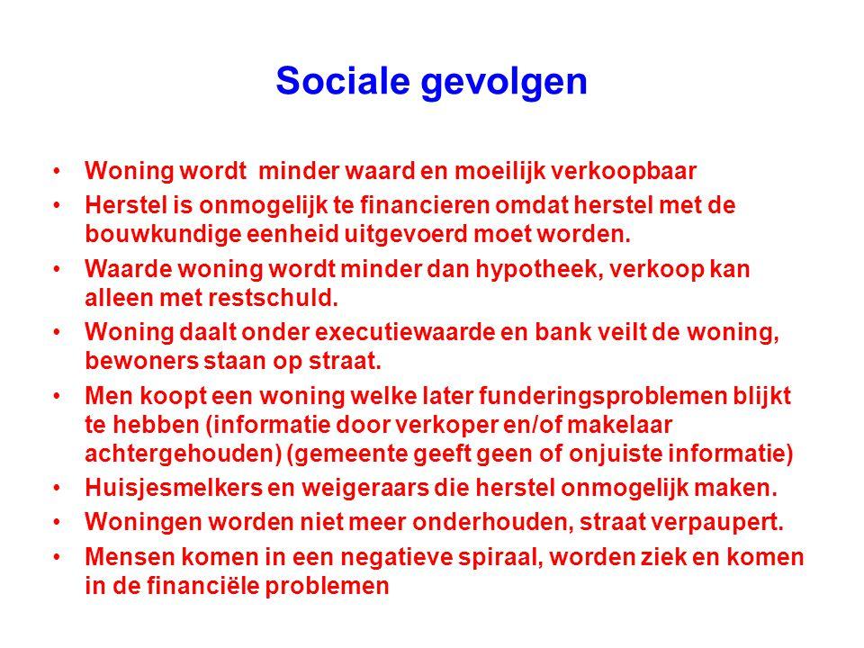 Sociale gevolgen Woning wordt minder waard en moeilijk verkoopbaar