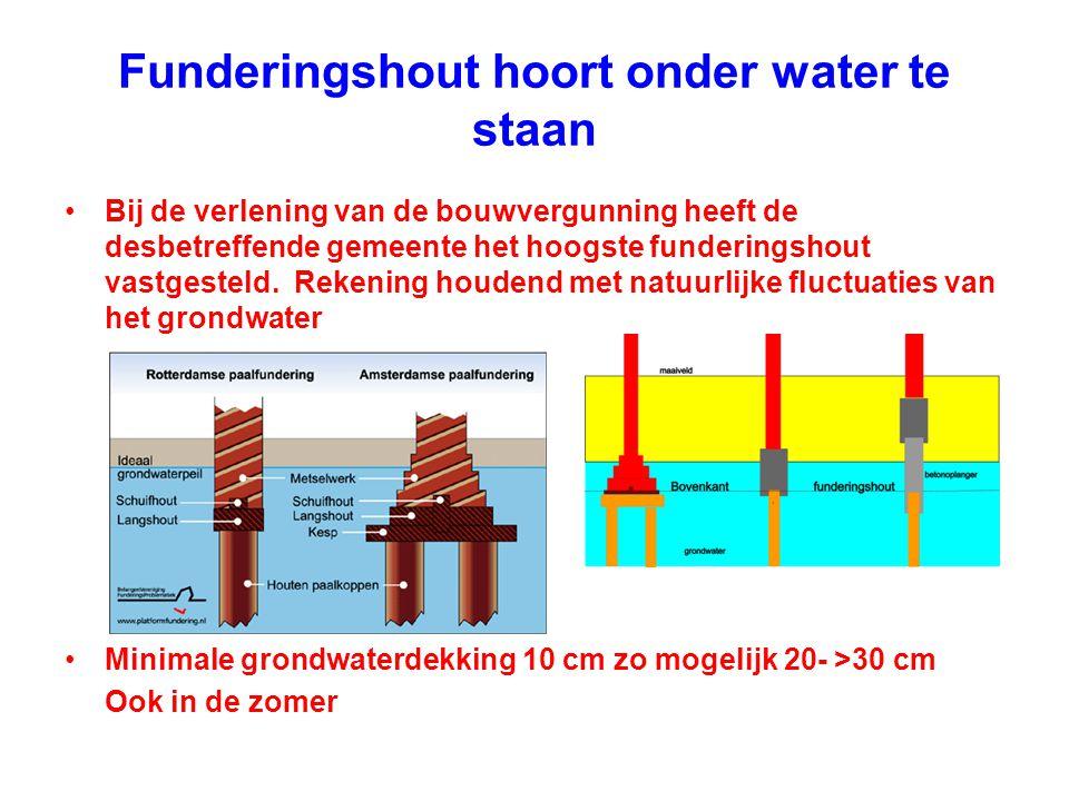 Funderingshout hoort onder water te staan