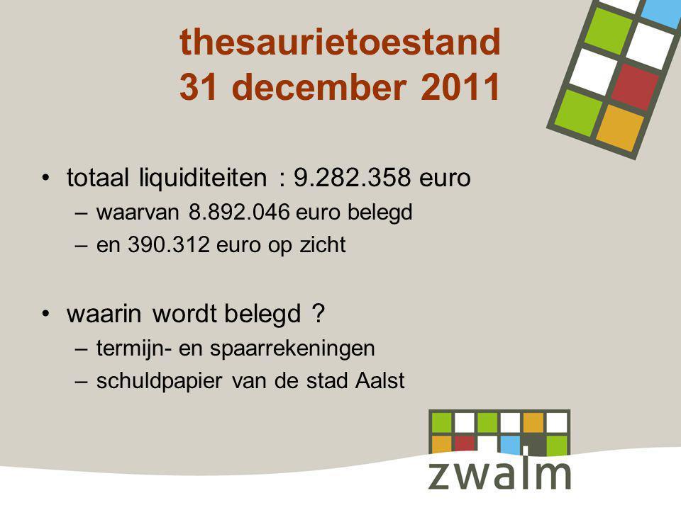 thesaurietoestand 31 december 2011
