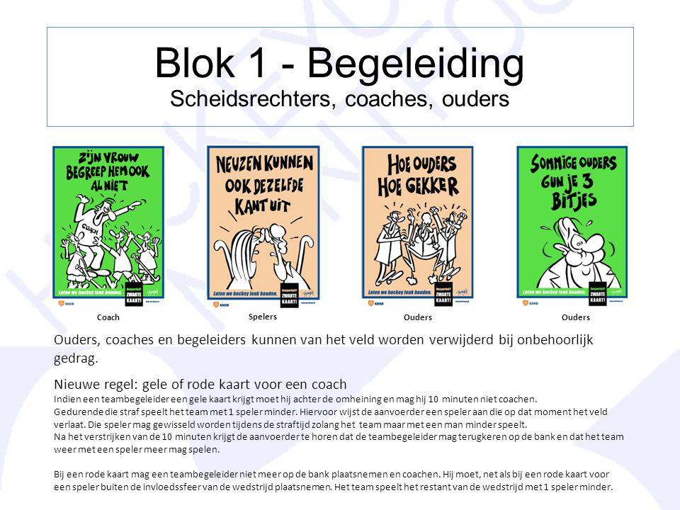 Blok 1 - Begeleiding Scheidsrechters, coaches, ouders