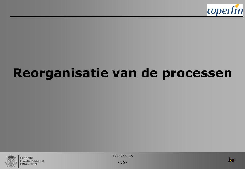 Reorganisatie van de processen