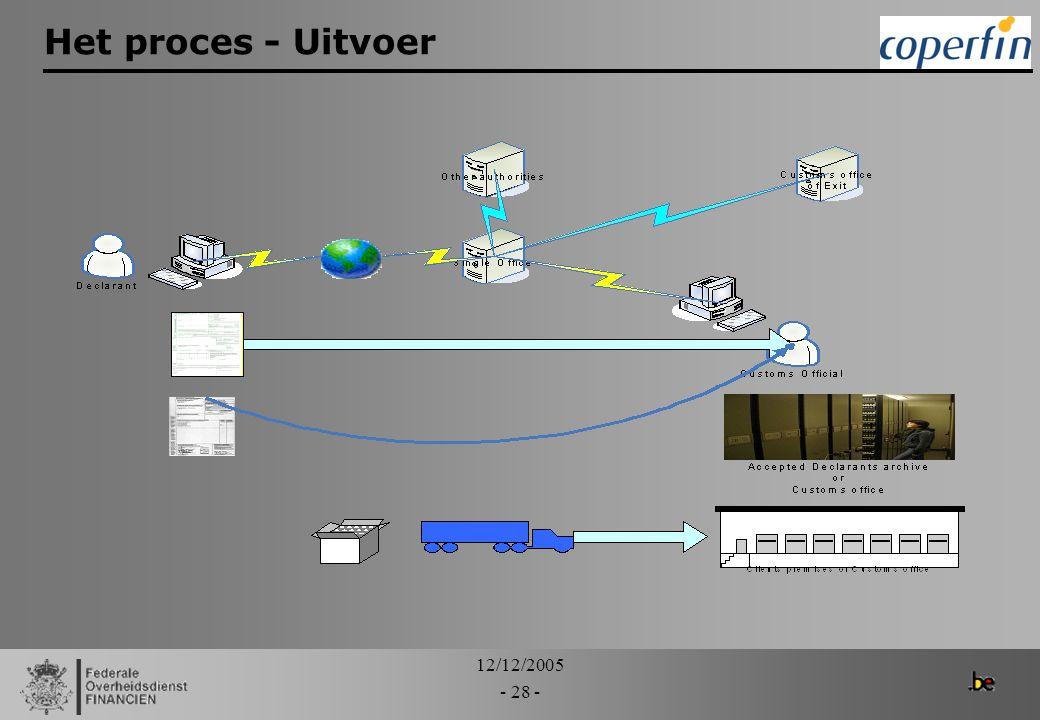 Het proces - Uitvoer 12/12/2005