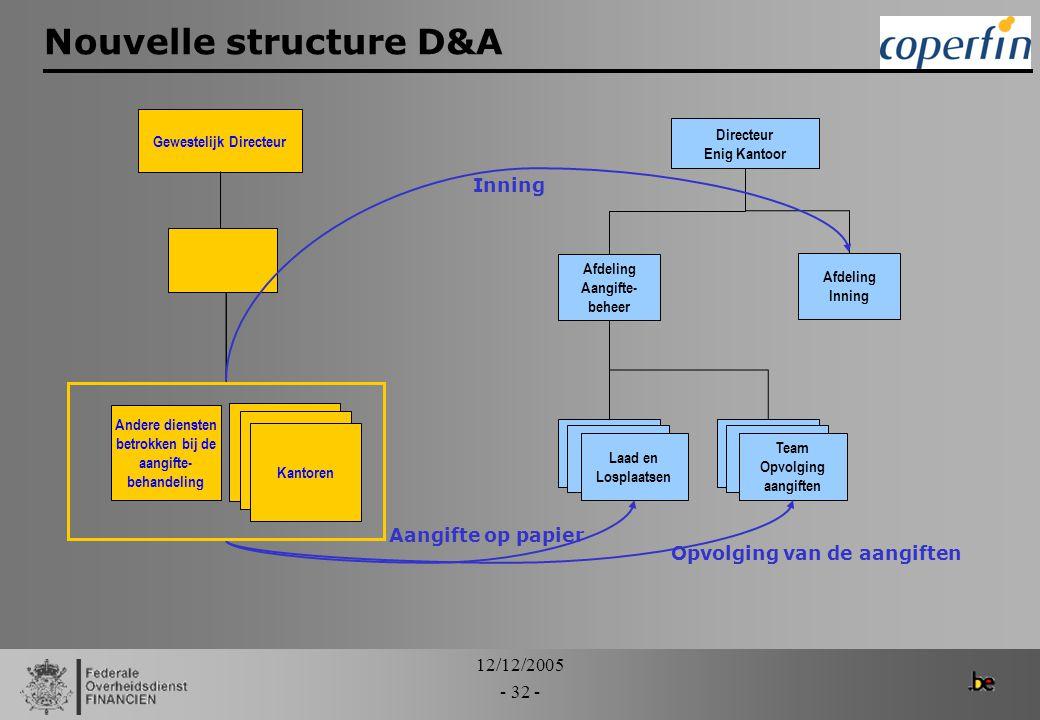 Nouvelle structure D&A