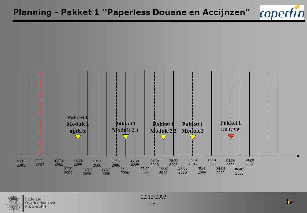 Planning - Pakket 1 Paperless Douane en Accijnzen