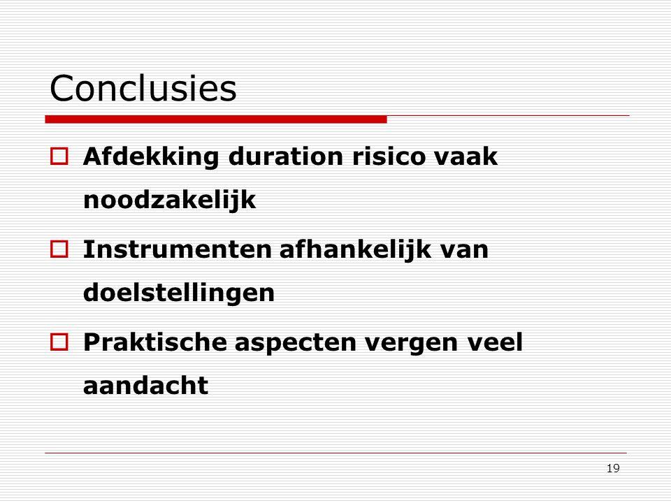 Conclusies Afdekking duration risico vaak noodzakelijk