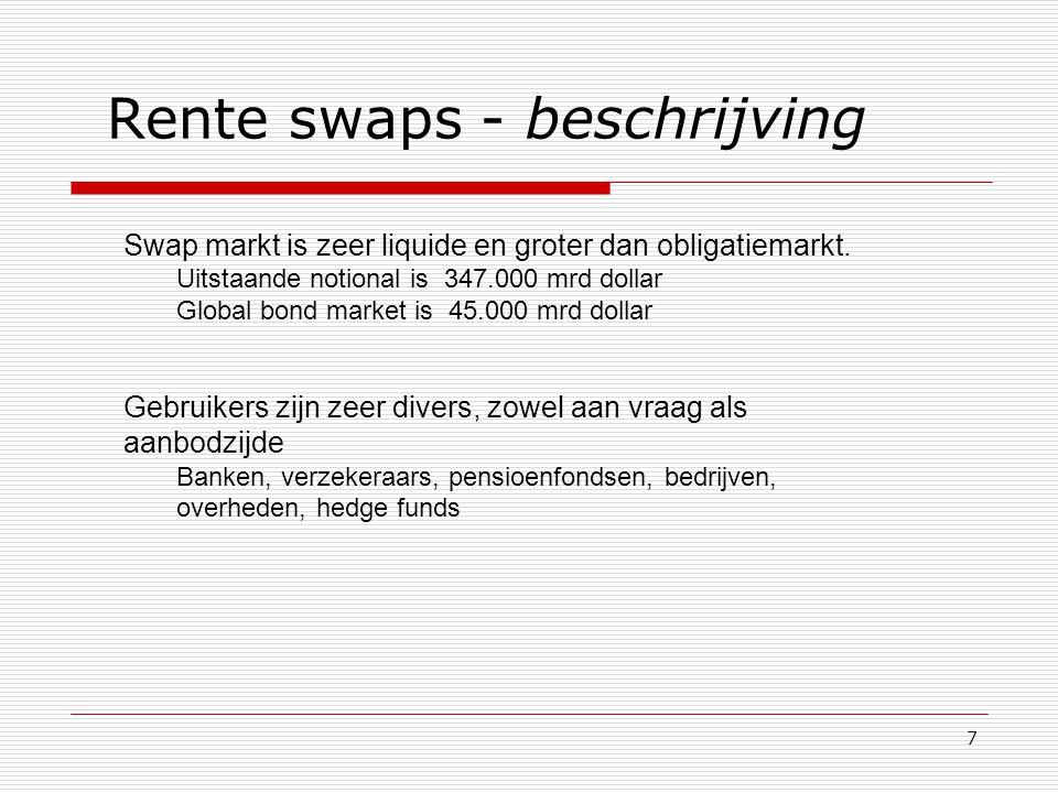 Rente swaps - beschrijving