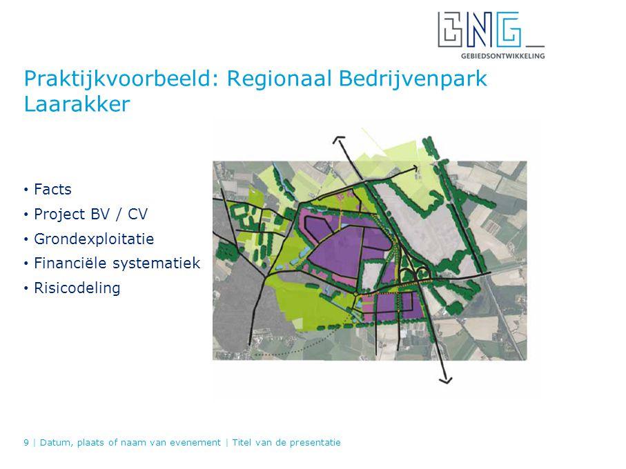 Praktijkvoorbeeld: Regionaal Bedrijvenpark Laarakker