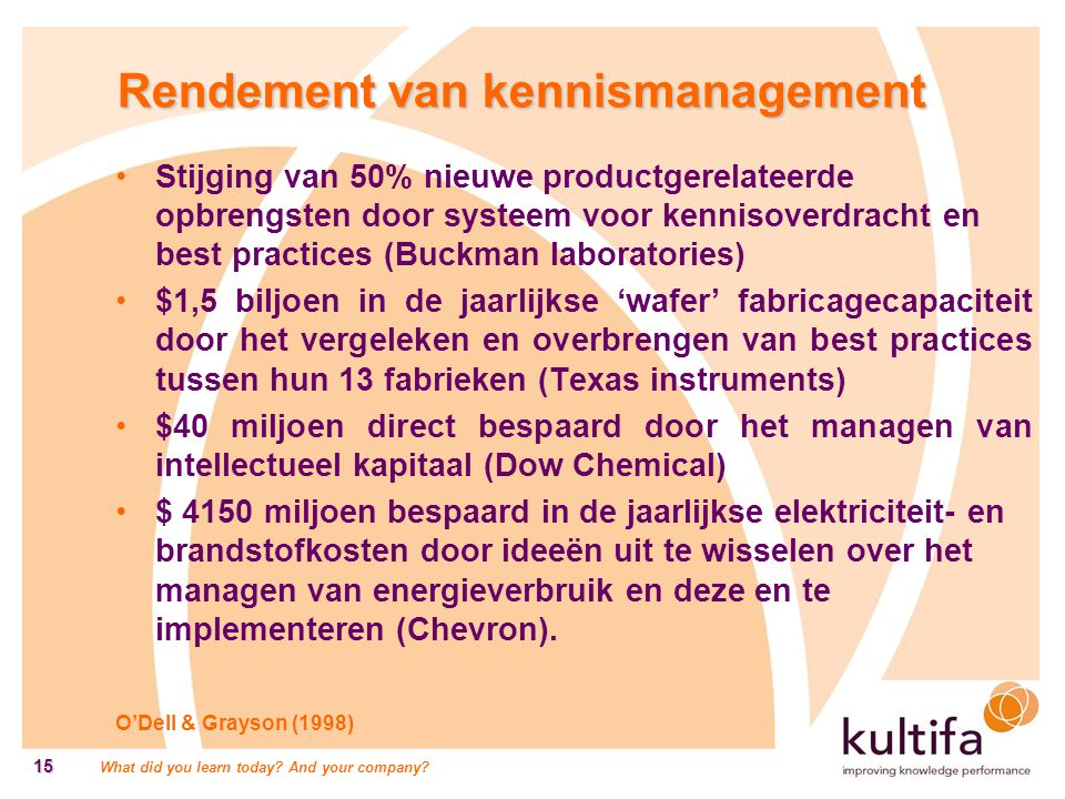 Rendement van kennismanagement