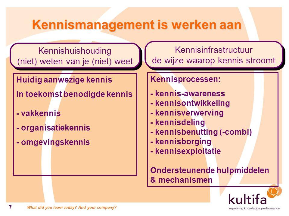 Kennismanagement is werken aan
