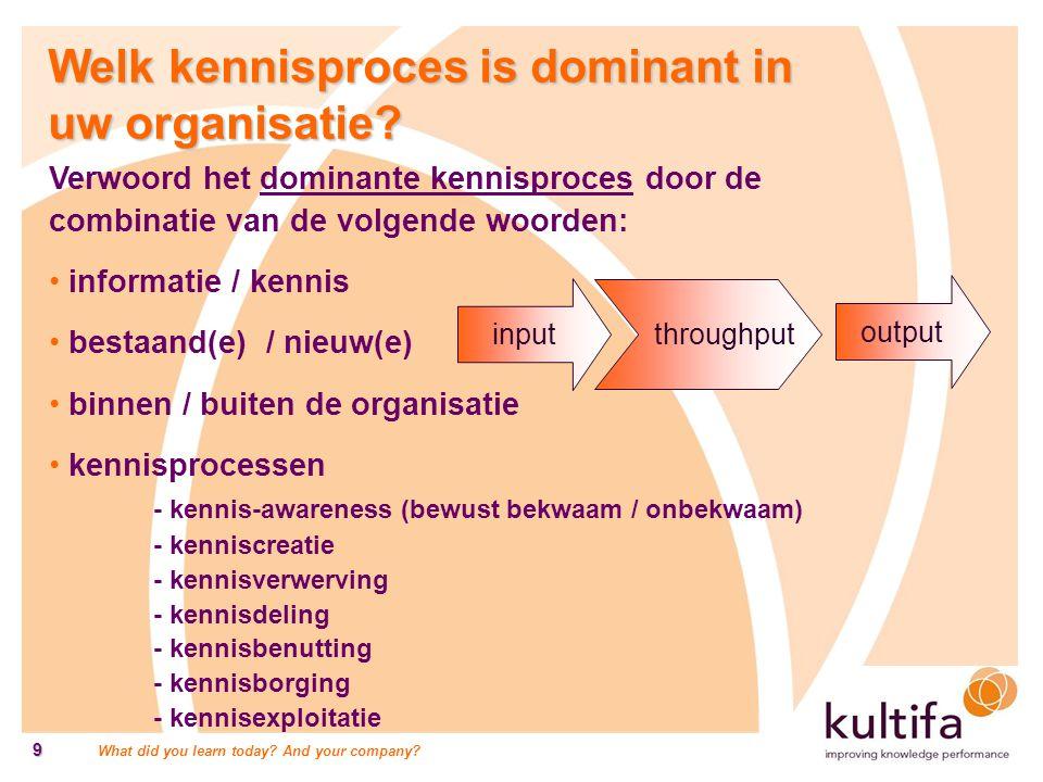 Welk kennisproces is dominant in uw organisatie