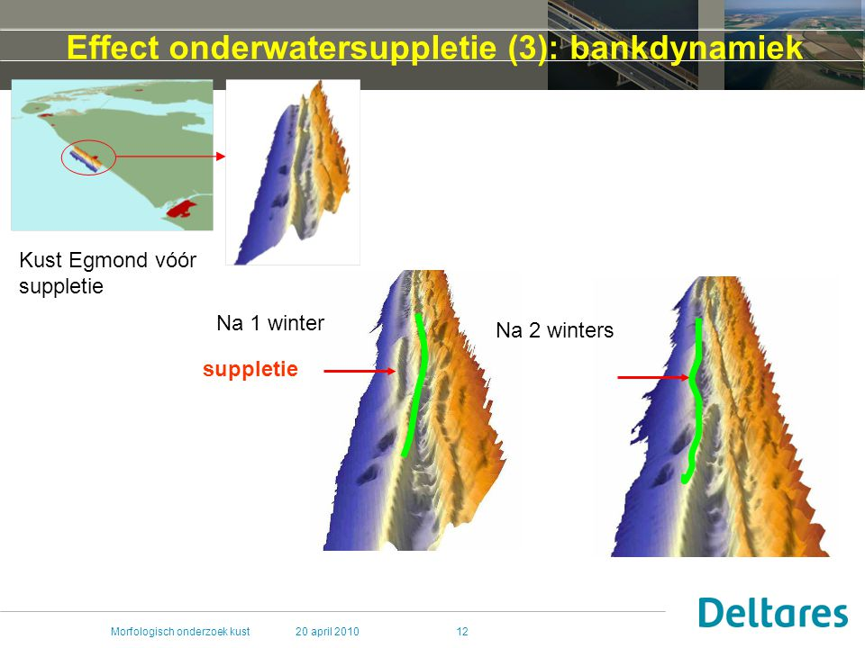 Effect onderwatersuppletie (3): bankdynamiek