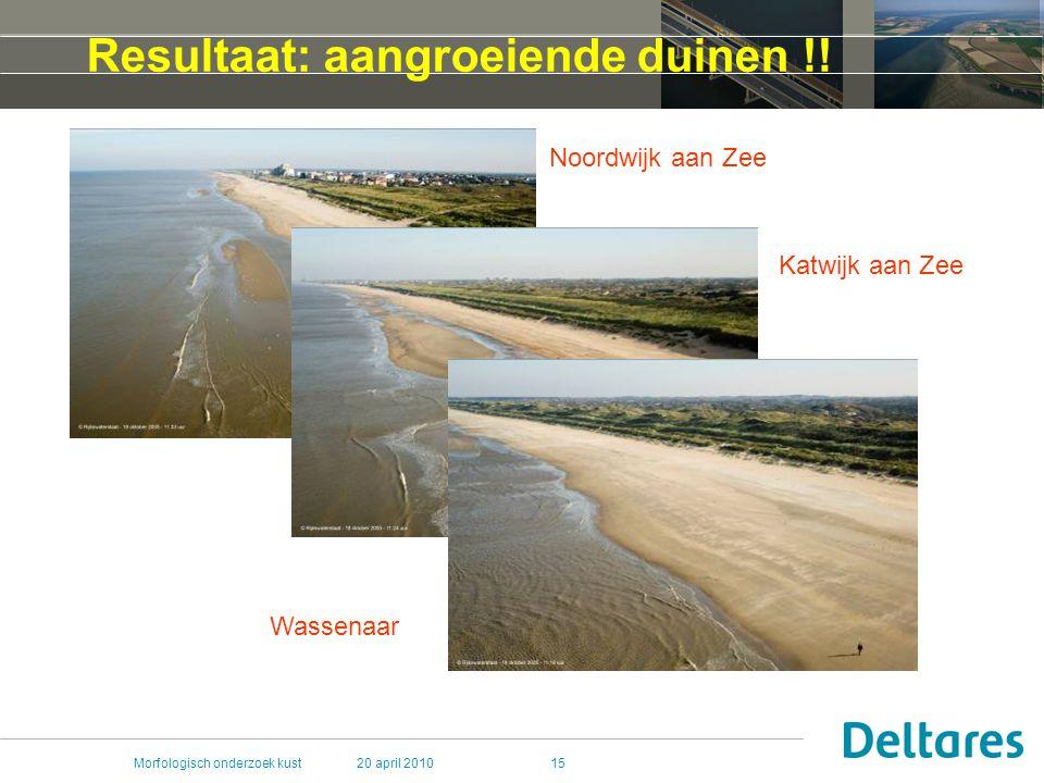 Resultaat: aangroeiende duinen !!
