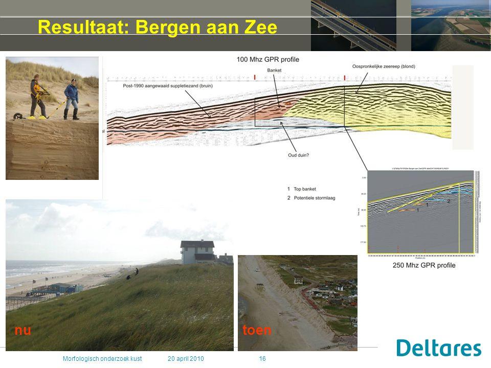 Resultaat: Bergen aan Zee