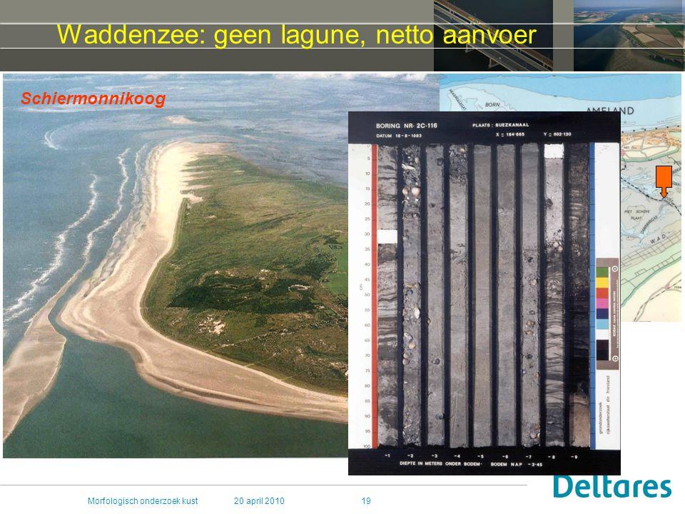 Waddenzee: geen lagune, netto aanvoer