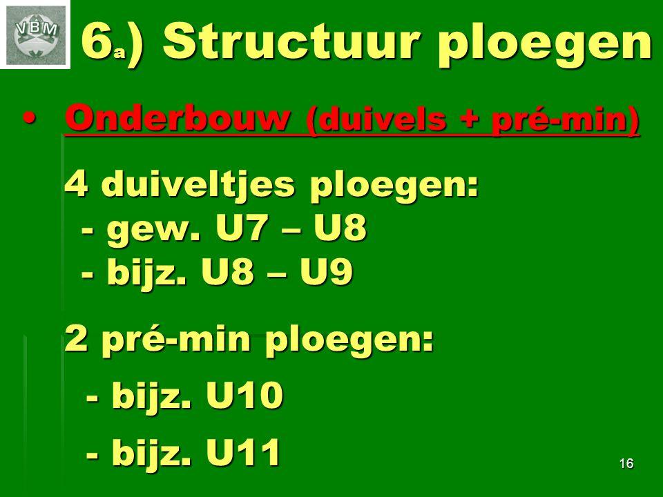 6a) Structuur ploegen Onderbouw (duivels + pré-min)