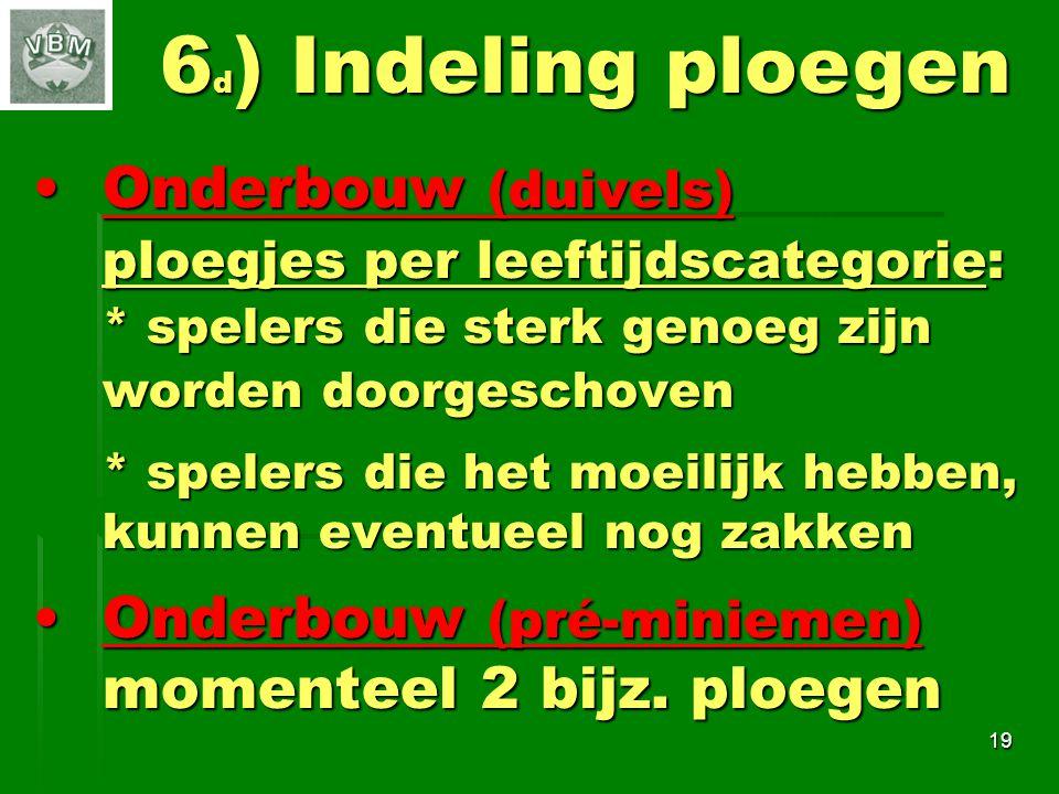 6d) Indeling ploegen Onderbouw (duivels)