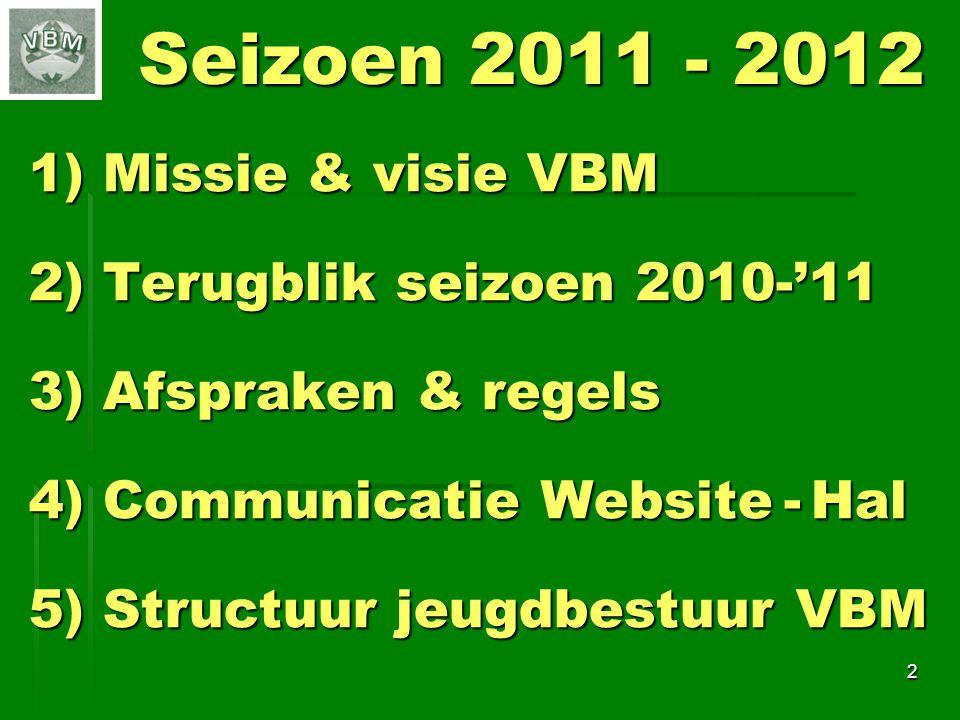 Seizoen 2011 - 2012