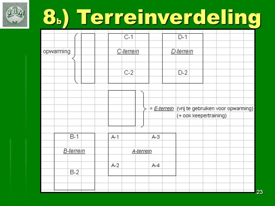 8b) Terreinverdeling 23 23
