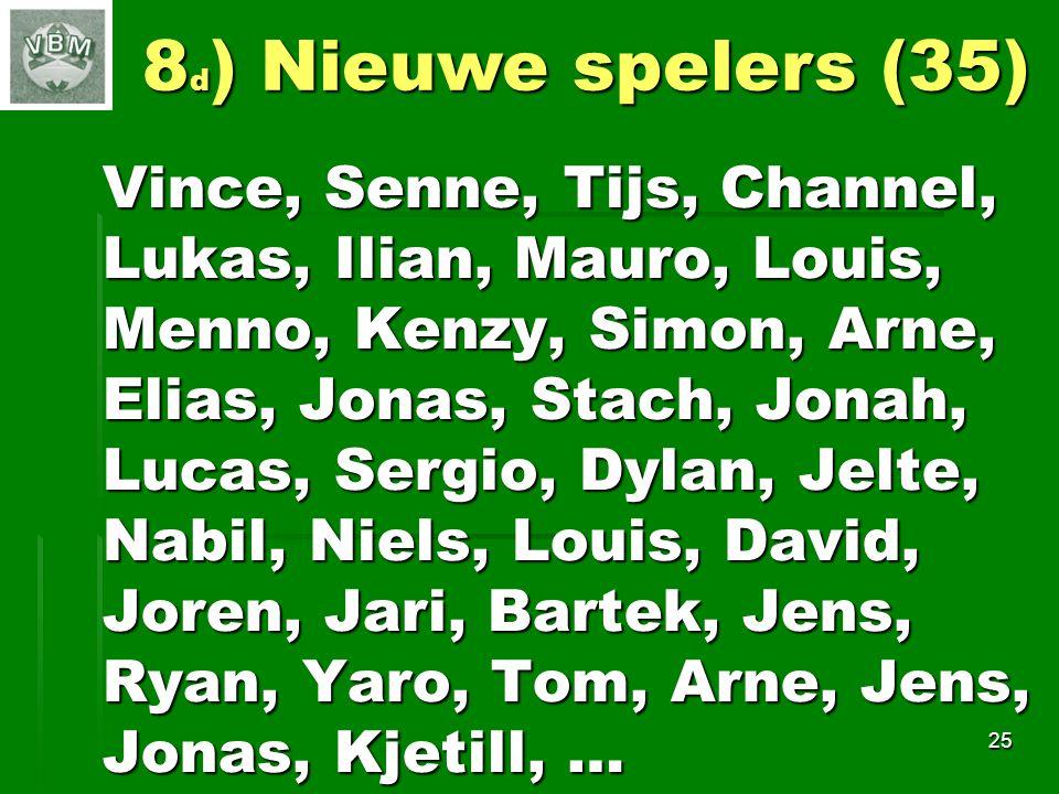 8d) Nieuwe spelers (35)